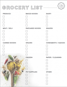 Click to download Kates Curious Kitchen Shopping List Templat